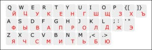 Клавиатура с русской раскладкой | Russian keyboard stickers