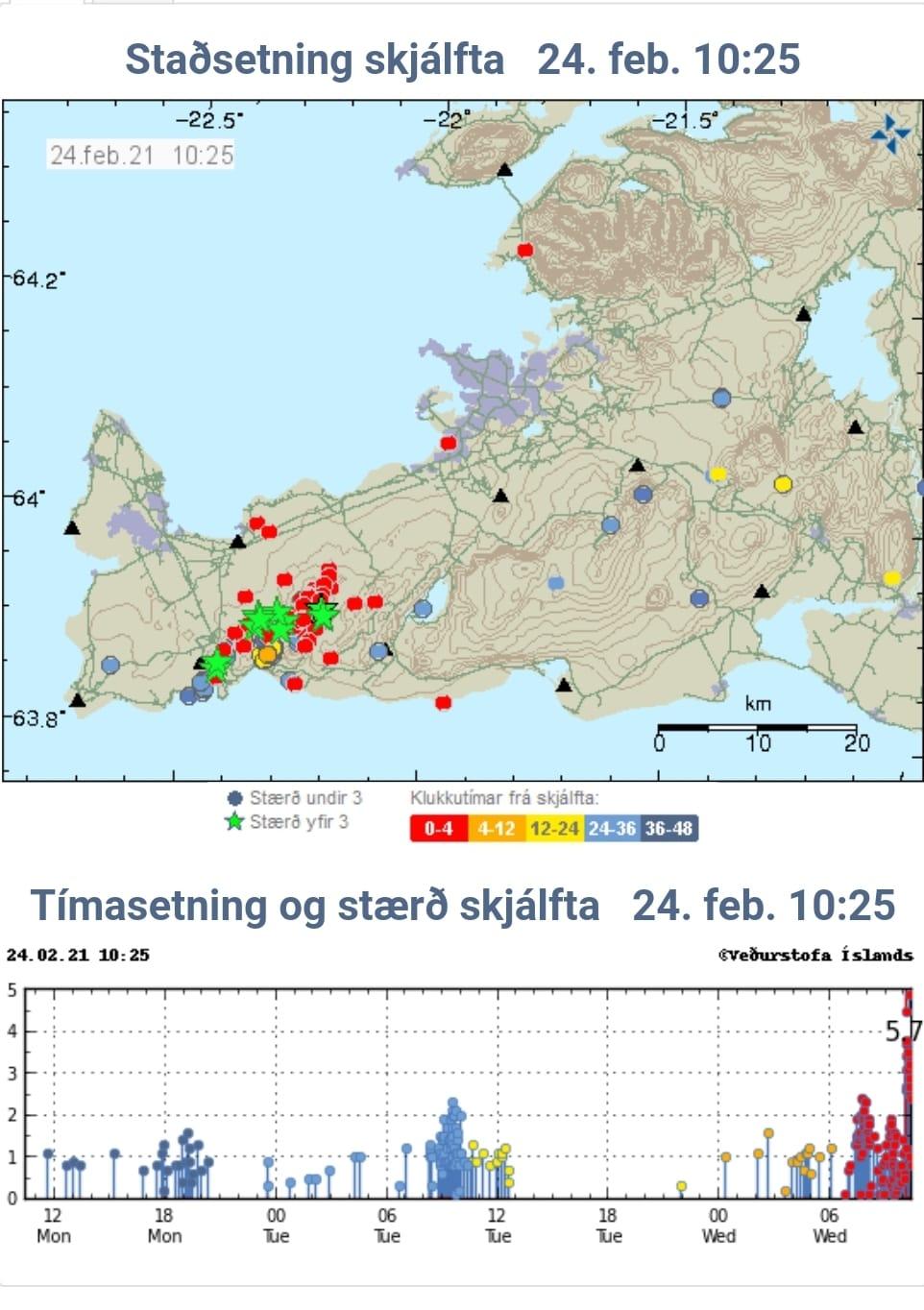 Землетрясения на полуострове Рейкьянес в 2021 году // Источник: vedur.is